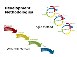 waterfall-vs-agile2